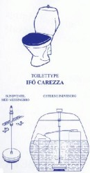 Ifo Carezza EcoBeta