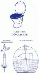 ifo-cascade-stor
