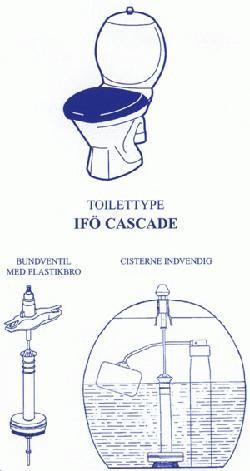 ifö cascade toalettsits